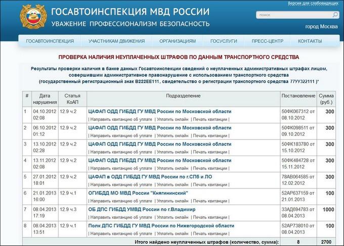 Список штрафов и долгом по ним