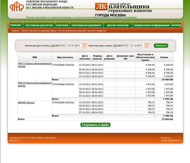 Список платежей в пенсионный фонд для ИП